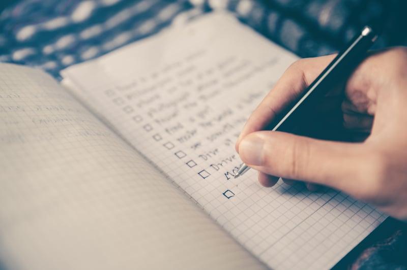 innehåll till affärsplan - checklista